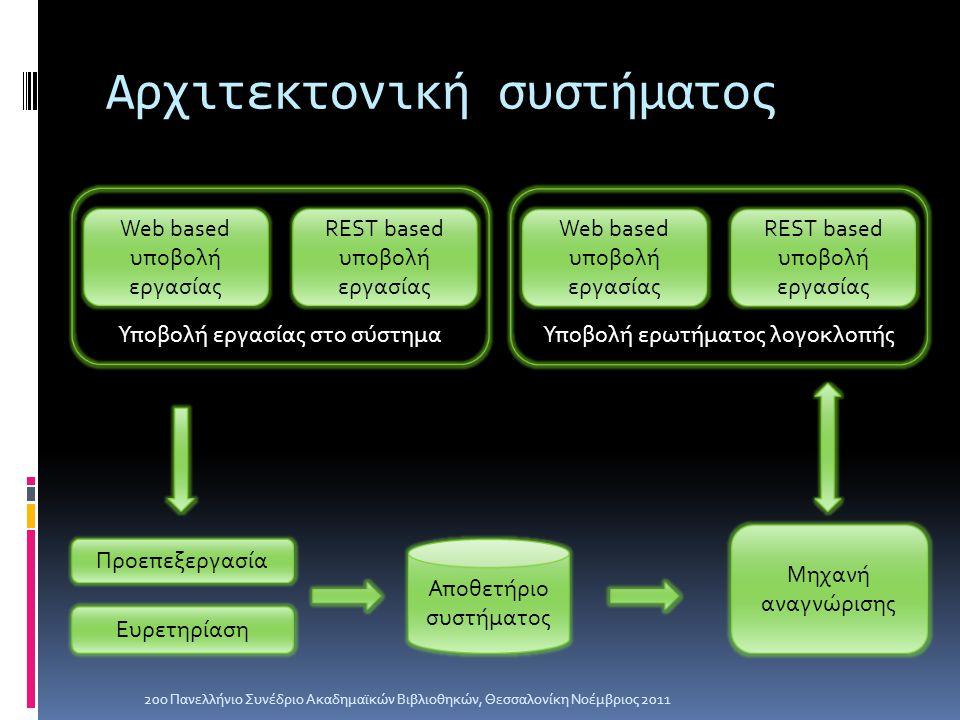 Αρχιτεκτονική συστήματος Αποθετήριο συστήματος Web based υποβολή εργασίας REST based υποβολή εργασίας Υποβολή εργασίας στο σύστημα Web based υποβολή ε