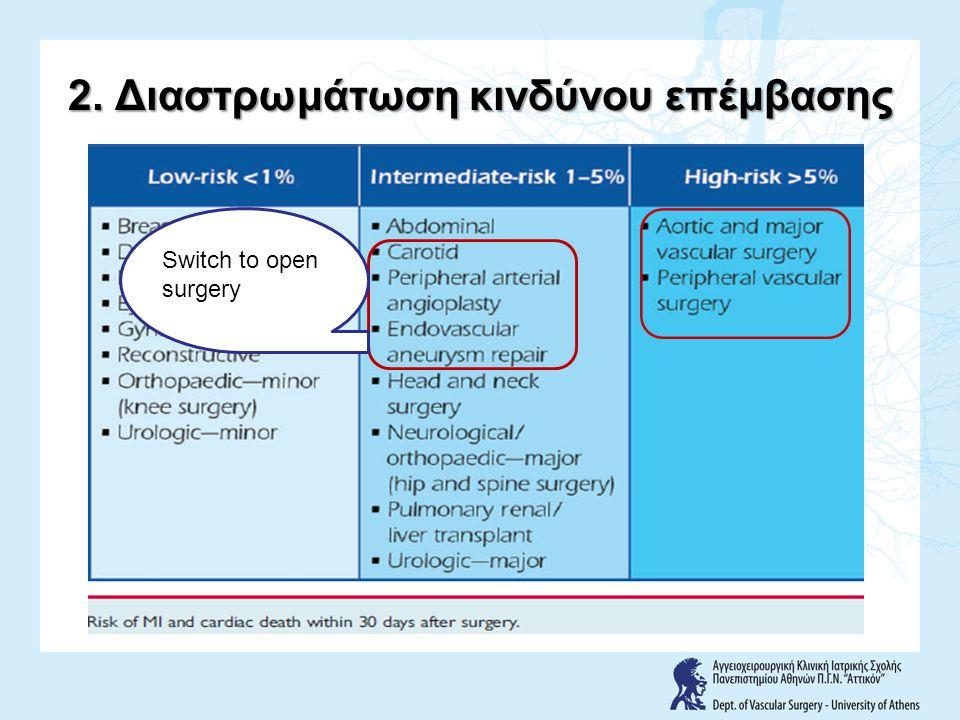 2. Διαστρωμάτωση κινδύνου επέμβασης Switch to open surgery