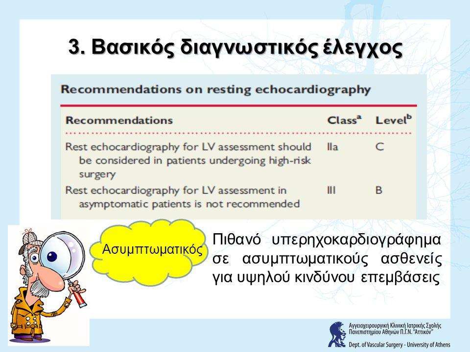 Πιθανό υπερηχοκαρδιογράφημα σε ασυμπτωματικούς ασθενείς για υψηλού κινδύνου επεμβάσεις Ασυμπτωματικός