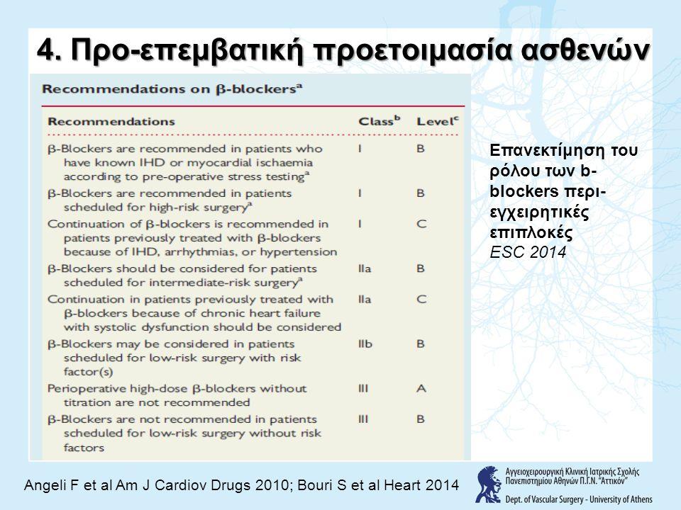 4. Προ-επεμβατική προετοιμασία ασθενών Επανεκτίμηση του ρόλου των b- blockers περι- εγχειρητικές επιπλοκές ESC 2014 Angeli F et al Am J Cardiov Drugs