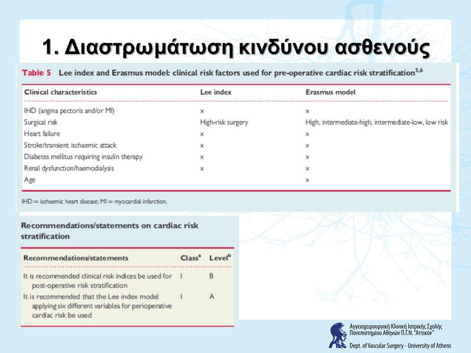 1. Διαστρωμάτωση κινδύνου ασθενούς