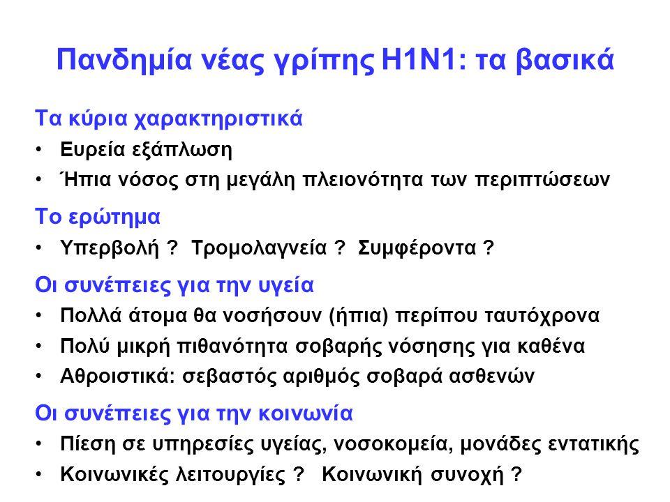 Πανδημία νέας γρίπης Η1Ν1: τα βασικά Τα κύρια χαρακτηριστικά Ευρεία εξάπλωση Ήπια νόσος στη μεγάλη πλειονότητα των περιπτώσεων Το ερώτημα Υπερβολή ? Τ