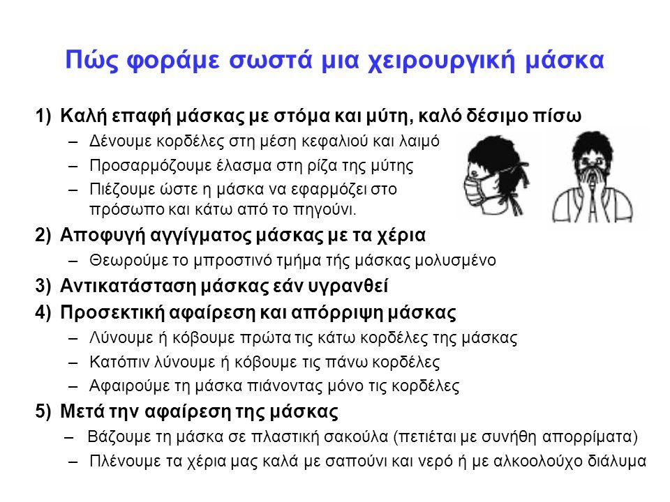 Πώς φοράμε σωστά μια χειρουργική μάσκα 1)Καλή επαφή μάσκας με στόμα και μύτη, καλό δέσιμο πίσω –Δένουμε κορδέλες στη μέση κεφαλιού και λαιμό –Προσαρμό