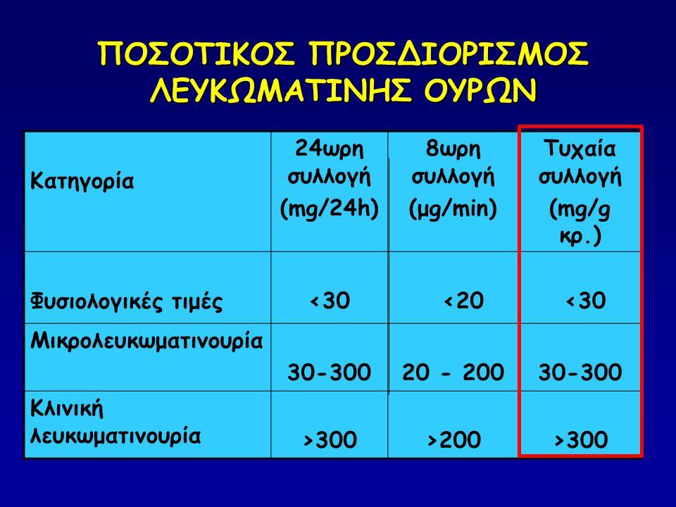 ΠΟΣΟΤΙΚΟΣ ΠΡΟΣΔΙΟΡΙΣΜΟΣ ΛΕΥΚΩΜΑΤΙΝΗΣ ΟΥΡΩΝ Κατηγορία 24ωρη συλλογή (mg/24h) 8ωρη συλλογή (μg/min) Τυχαία συλλογή (mg/g κρ.) Φυσιολογικές τιμές <30 <20