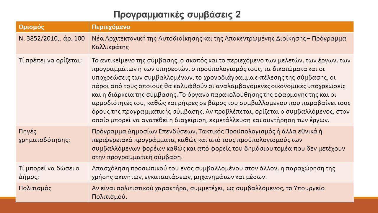 Προγραμματικές συμβάσεις 2 ΟρισμόςΠεριεχόμενο Ν. 3852/2010,, άρ.