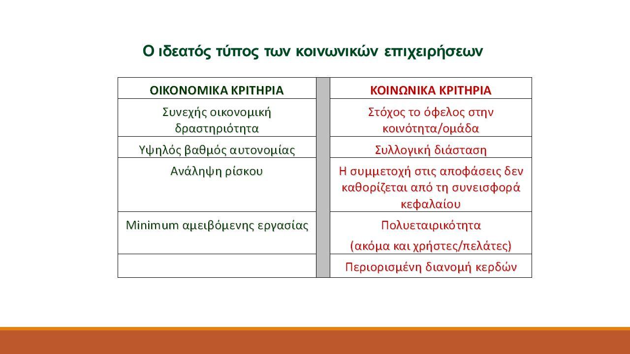 Προγραμματικές συμβάσεις 3 ΟρισμόςΠεριεχόμενο Ν.4019/2011, άρ.