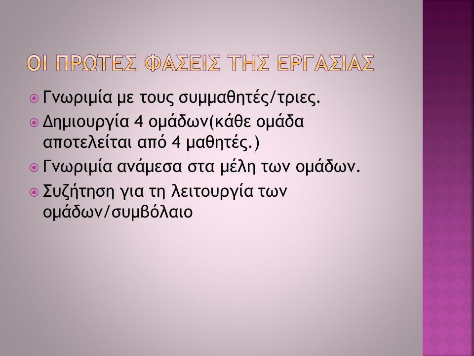 2.ΟΜΑΔΑ ΗΣΑΪΟΓΛΟΥ ΟΔΥΣΣΕΙΑ ΜΠΑΡΑΚΑΣ ΘΕΟΔΩΡΟΣ ΦΛΑΜΟΥΡΗ ΜΥΡΤΩ ΧΡΥΣΟΠΟΥΛΟΣ ΓΙΑΝΝΗΣ 4.ΟΜΑΔΑ ΜΟΥΡΑΤΙΔΗΣ ΣΑΒΒΑΣ ΦΛΑΜΟΥΡΗΣ ΟΡΦΕΑΣ ΧΑΛΚΙΔΗΣ ΓΙΩΡΓΟΣ ΧΑΤΖΟΠΟΥΛΟΣ ΓΙΩΡΓΟΣ 1.ΟΜΑΔΑ ΓΕΩΡΓΙΑΔΗΣ ΒΑΓΓΕΛΗΣ ΚΙΤΣΙΚΟΥΔΗ ΙΩΑΝΝΑ ΠΑΖΑΠΑΛΙΔΟΥ ΚΙΚΗ ΠΑΤΣΕ ΕΥΑ 3.ΟΜΑΔΑ ΓΚΑΪΔΑΤΖΗ ΚΑΤΕΡΙΝΑ ΣΙΡΑΝΙΔΗΣ ΣΤΑΥΡΟΣ ΤΕΡΖΟΠΟΥΛΟΣ ΓΙΩΡΓΟΣ ΤΣΟΛΑΚΗ ΜΕΛΙΝΑ