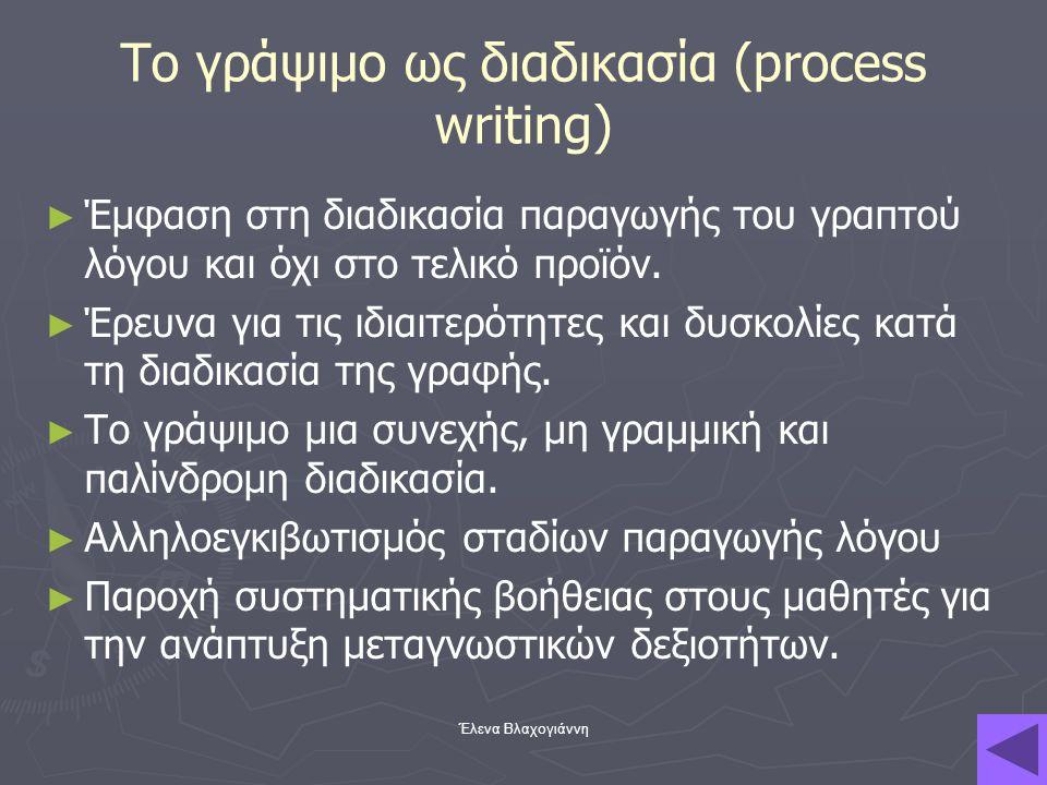 Έλενα Βλαχογιάννη Το γράψιμο ως διαδικασία (process writing) ► ► Έμφαση στη διαδικασία παραγωγής του γραπτού λόγου και όχι στο τελικό προϊόν. ► ► Έρευ