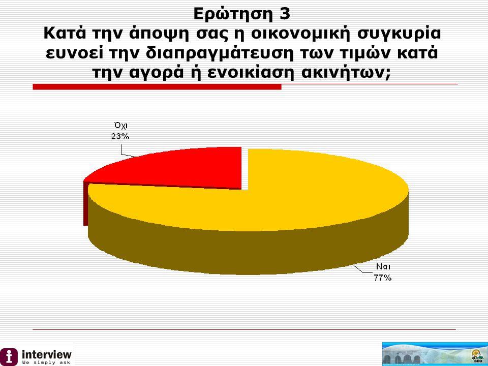 Ερώτηση 3 Κατά την άποψη σας η οικονομική συγκυρία ευνοεί την διαπραγμάτευση των τιμών κατά την αγορά ή ενοικίαση ακινήτων;