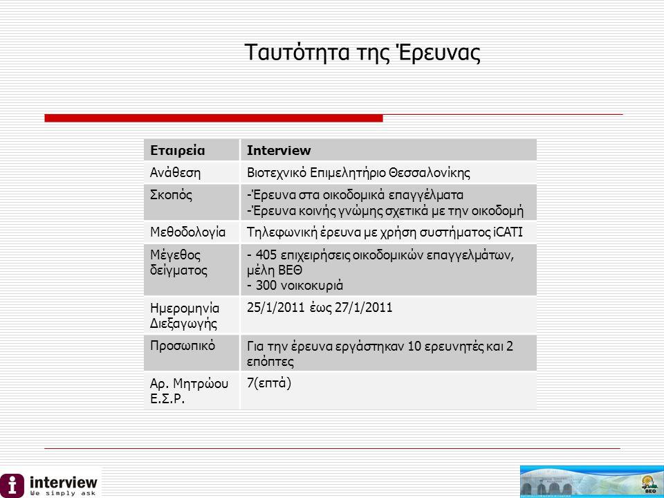 Ταυτότητα της Έρευνας ΕταιρείαInterview ΑνάθεσηΒιοτεχνικό Επιμελητήριο Θεσσαλονίκης Σκοπός-Έρευνα στα οικοδομικά επαγγέλματα -Έρευνα κοινής γνώμης σχετικά με την οικοδομή ΜεθοδολογίαΤηλεφωνική έρευνα με χρήση συστήματος iCATI Μέγεθος δείγματος - 405 επιχειρήσεις οικοδομικών επαγγελμάτων, μέλη ΒΕΘ - 300 νοικοκυριά Ημερομηνία Διεξαγωγής 25/1/2011 έως 27/1/2011 ΠροσωπικόΓια την έρευνα εργάστηκαν 10 ερευνητές και 2 επόπτες Αρ.
