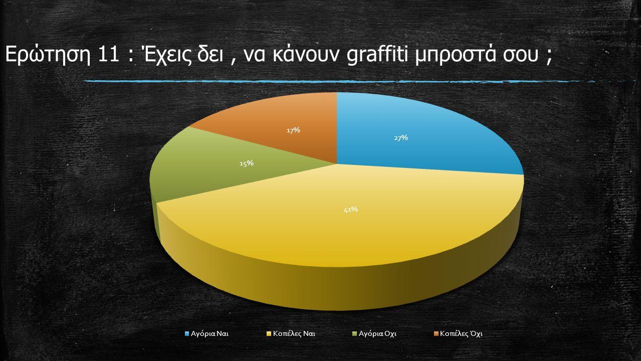 Ερώτηση 11 : Έχεις δει, να κάνουν graffiti μπροστά σου ;