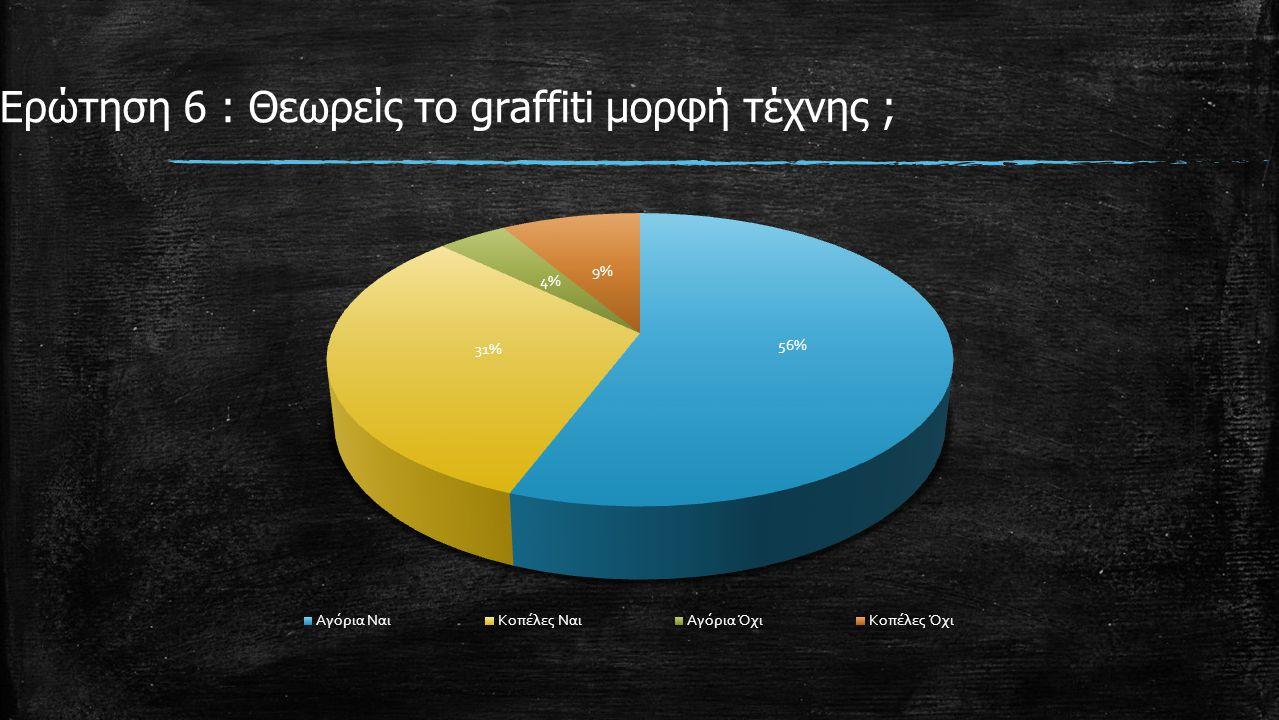 Ερώτηση 6 : Θεωρείς το graffiti μορφή τέχνης ;