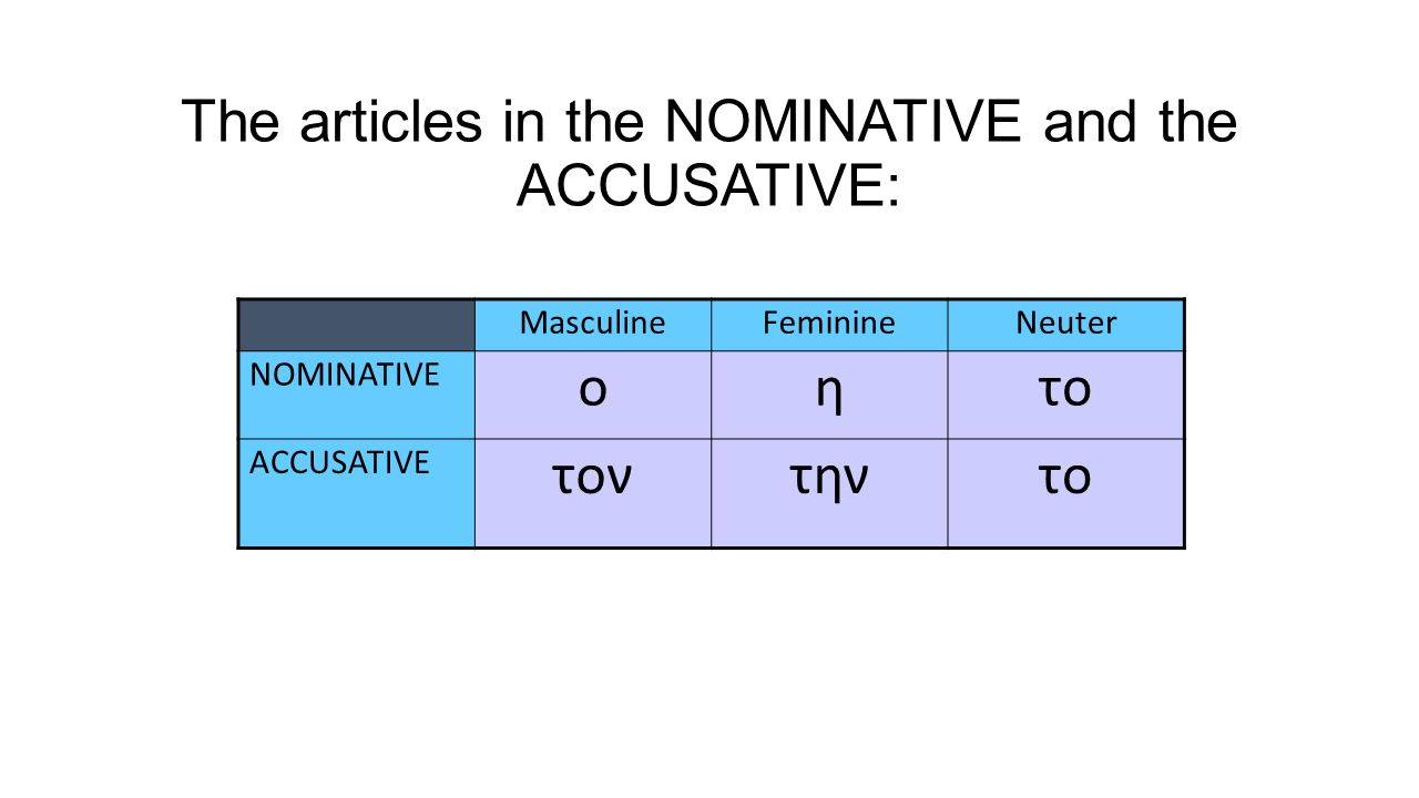 The articles in the NOMINATIVE and the ACCUSATIVE: MasculineFeminineNeuter NOMINATIVE οητο ACCUSATIVE τοντηντο