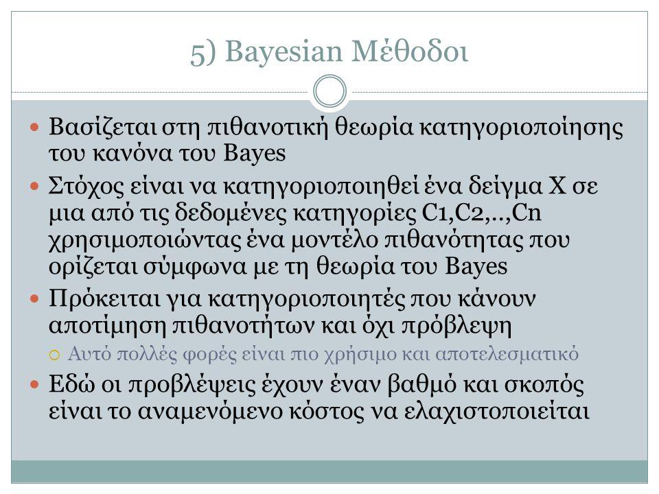 5) Bayesian Μέθοδοι Βασίζεται στη πιθανοτική θεωρία κατηγοριοποίησης του κανόνα του Bayes Στόχος είναι να κατηγοριοποιηθεί ένα δείγμα Χ σε μια από τις δεδομένες κατηγορίες C1,C2,..,Cn χρησιμοποιώντας ένα μοντέλο πιθανότητας που ορίζεται σύμφωνα με τη θεωρία του Bayes Πρόκειται για κατηγοριοποιητές που κάνουν αποτίμηση πιθανοτήτων και όχι πρόβλεψη  Αυτό πολλές φορές είναι πιο χρήσιμο και αποτελεσματικό Εδώ οι προβλέψεις έχουν έναν βαθμό και σκοπός είναι το αναμενόμενο κόστος να ελαχιστοποιείται