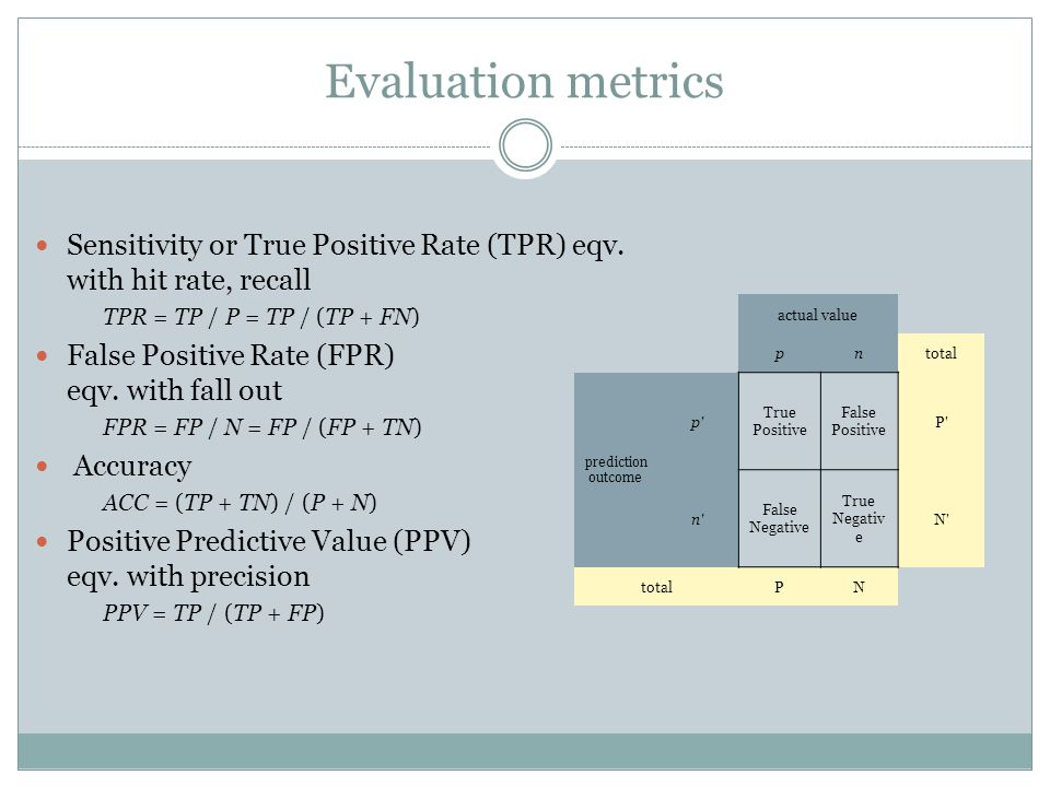 Evaluation metrics Sensitivity or True Positive Rate (TPR) eqv. with hit rate, recall TPR = TP / P = TP / (TP + FN) False Positive Rate (FPR) eqv. wit