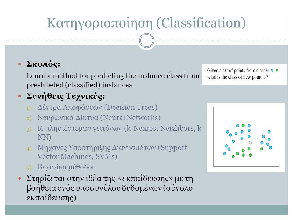 Κατηγοριοποίηση (Classification) Σκοπός: Learn a method for predicting the instance class from pre-labeled (classified) instances Συνήθεις Τεχνικές: 1) Δέντρα Αποφάσεων (Decision Trees) 2) Νευρωνικά Δίκτυα (Neural Networks) 3) K-πλησιέστερων γειτόνων (k-Nearest Neighbors, k- NN) 4) Μηχανές Υποστήριξης Διανυσμάτων (Support Vector Machines, SVMs) 5) Bayesian μέθοδοι Στηρίζεται στην ιδέα της «εκπαίδευσης» με τη βοήθεια ενός υποσυνόλου δεδομένων (σύνολο εκπαίδευσης)