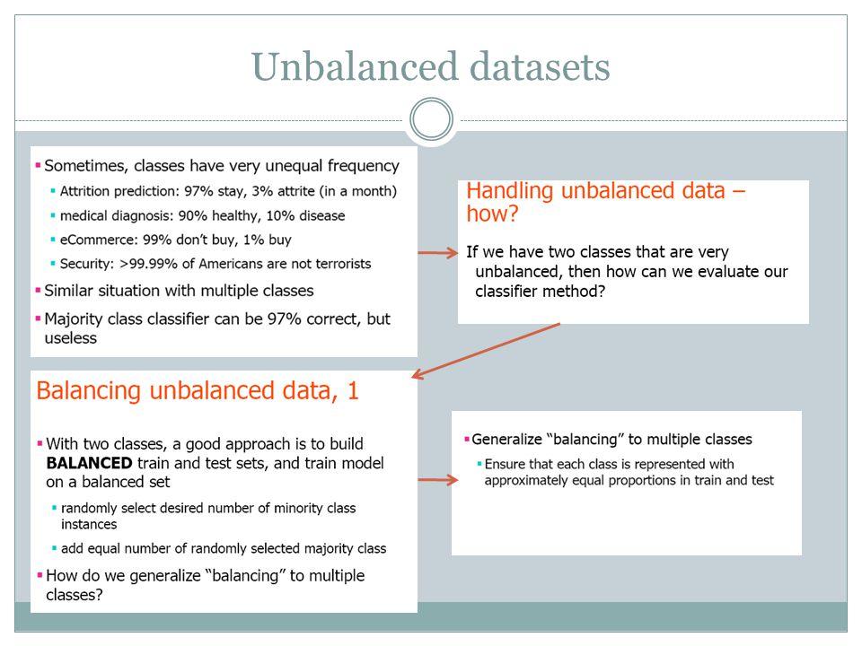 Unbalanced datasets
