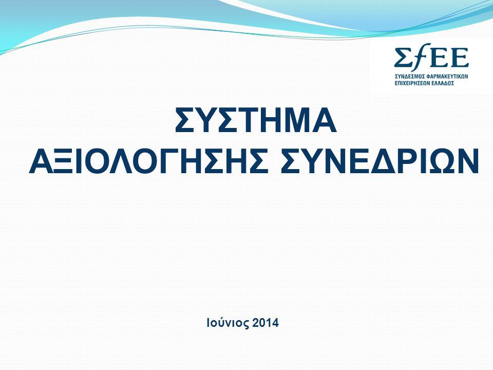 AGENDA Σκοπός αξιολόγησης των συνεδρίων.