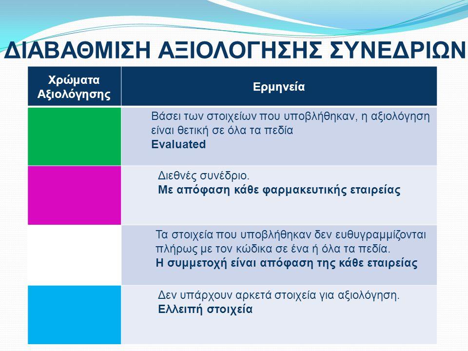 ΔΙΑΒΑΘΜΙΣΗ ΑΞΙΟΛΟΓΗΣΗΣ ΣΥΝΕΔΡΙΩΝ Χρώματα Αξιολόγησης Ερμηνεία Βάσει των στοιχείων που υποβλήθηκαν, η αξιολόγηση είναι θετική σε όλα τα πεδία Evaluated