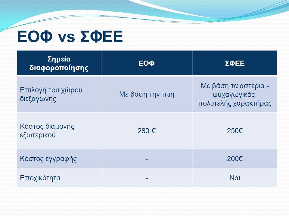 ΕΟΦ vs ΣΦΕΕ Σημεία διαφοροποίησης ΕΟΦΣΦΕΕ Επιλογή του χώρου διεξαγωγής Με βάση την τιμή Με βάση τα αστέρια - ψυχαγωγικός, πολυτελής χαρακτήρας Κόστος