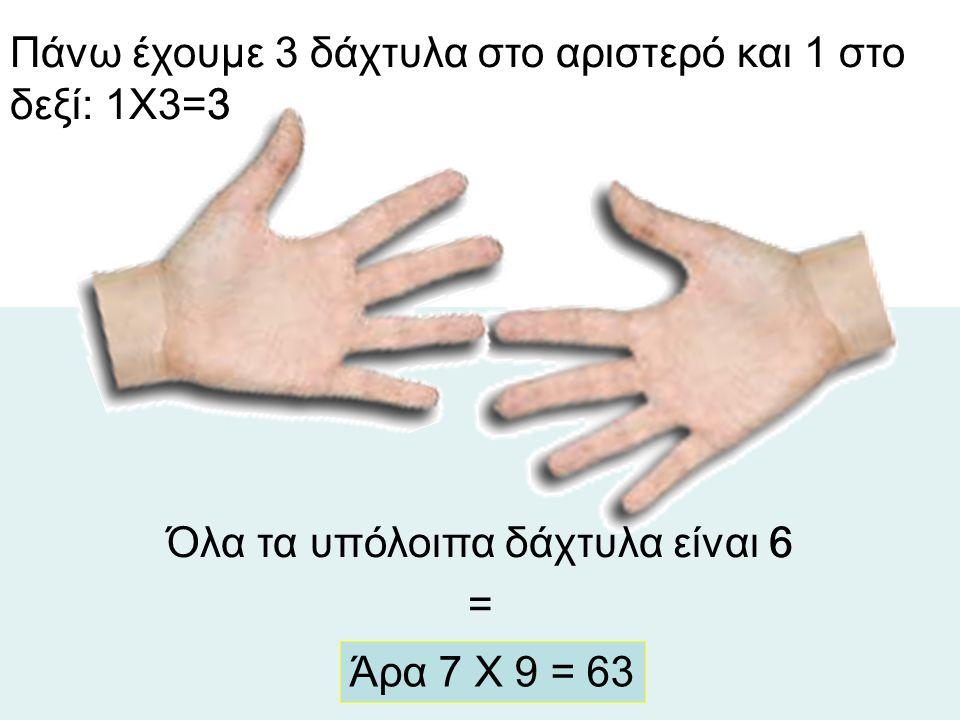 Πάνω έχουμε 3 δάχτυλα στο αριστερό και 1 στο δεξί: 1Χ3=3 Όλα τα υπόλοιπα δάχτυλα είναι 6 = Άρα 7 Χ 9 = 63 3 6