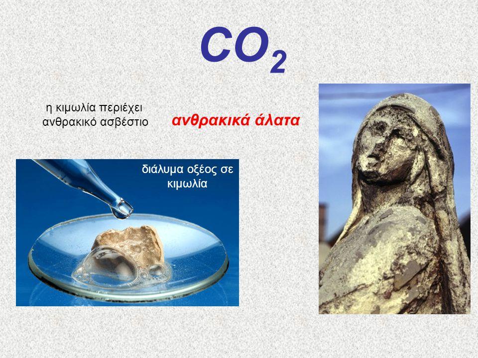 διάλυμα οξέος σε κιμωλία διάλυμα οξέος σε σόδα η κιμωλία περιέχει ανθρακικό ασβέστιο η σόδα περιέχει ανθρακικό νάτριο ανθρακικά άλατα CO 2