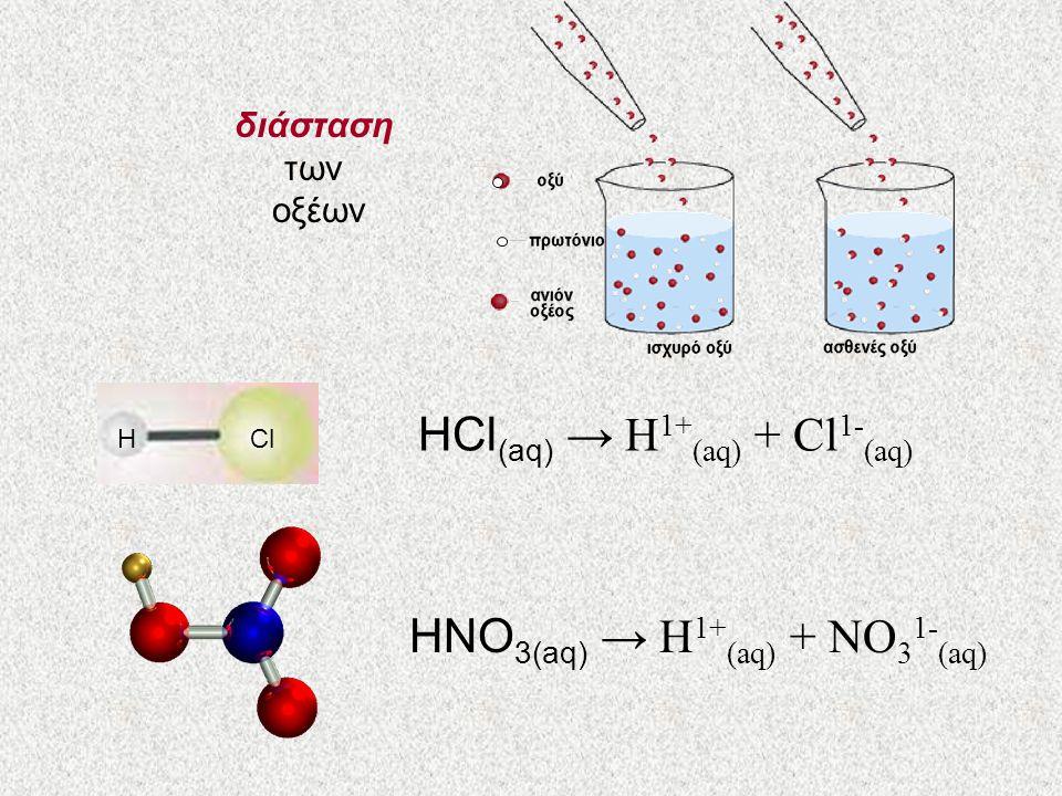 διάσταση των οξέων HCl HCl (aq) → H 1+ (aq) + Cl 1- (aq) HNO 3(aq) → H 1+ (aq) + NO 3 1- (aq)
