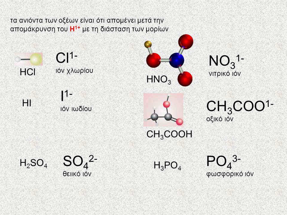 τα ανιόντα των οξέων είναι ότι απομένει μετά την απομάκρυνση του Η 1+ με τη διάσταση των μορίων HCl Cl 1- ιόν χλωρίου ΗΝΟ 3 ΝΟ 3 1- νιτρικό ιόν HΙHΙ Ι