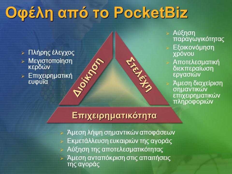 Οφέλη από το PocketBiz Διοίκηση Στελέχη Επιχειρηματικότητα  Αύξηση παραγωγικότητας  Εξοικονόμηση χρόνου  Αποτελεσματική διεκπεραίωση εργασιών  Άμεση διαχείριση σημαντικών επιχειρηματικών πληροφοριών  Άμεση λήψη σημαντικών αποφάσεων  Εκμετάλλευση ευκαιριών της αγοράς  Αύξηση της αποτελεσματικότητας  Άμεση ανταπόκριση στις απαιτήσεις της αγοράς  Πλήρης έλεγχος  Μεγιστοποίηση κερδών  Επιχειρηματική ευφυΐα