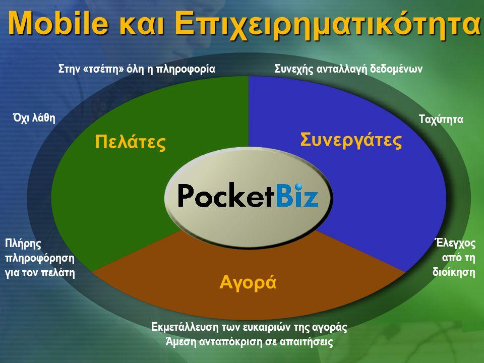 Πλήρης πληροφόρηση για τον πελάτη Στην «τσέπη» όλη η πληροφορίαΣυνεχής ανταλλαγή δεδομένων Αγορά Πελάτες Συνεργάτες Mobile και Επιχειρηματικότητα Εκμετάλλευση των ευκαιριών της αγοράς Άμεση ανταπόκριση σε απαιτήσεις Έλεγχος από τη διοίκηση Όχι λάθη Ταχύτητα
