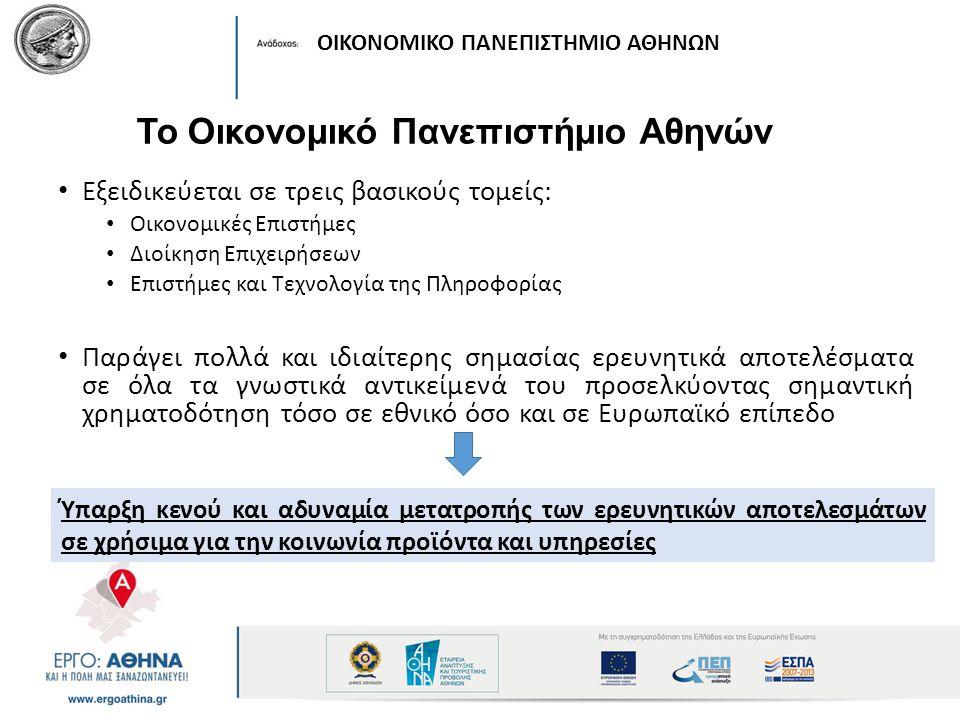 Το Οικονομικό Πανεπιστήμιο Αθηνών Εξειδικεύεται σε τρεις βασικούς τομείς: Οικονομικές Επιστήμες Διοίκηση Επιχειρήσεων Επιστήμες και Τεχνολογία της Πληροφορίας Παράγει πολλά και ιδιαίτερης σημασίας ερευνητικά αποτελέσματα σε όλα τα γνωστικά αντικείμενά του προσελκύοντας σημαντική χρηματοδότηση τόσο σε εθνικό όσο και σε Ευρωπαϊκό επίπεδο ΟΙΚΟΝΟΜΙΚΟ ΠΑΝΕΠΙΣΤΗΜΙΟ ΑΘΗΝΩΝ Ύπαρξη κενού και αδυναμία μετατροπής των ερευνητικών αποτελεσμάτων σε χρήσιμα για την κοινωνία προϊόντα και υπηρεσίες