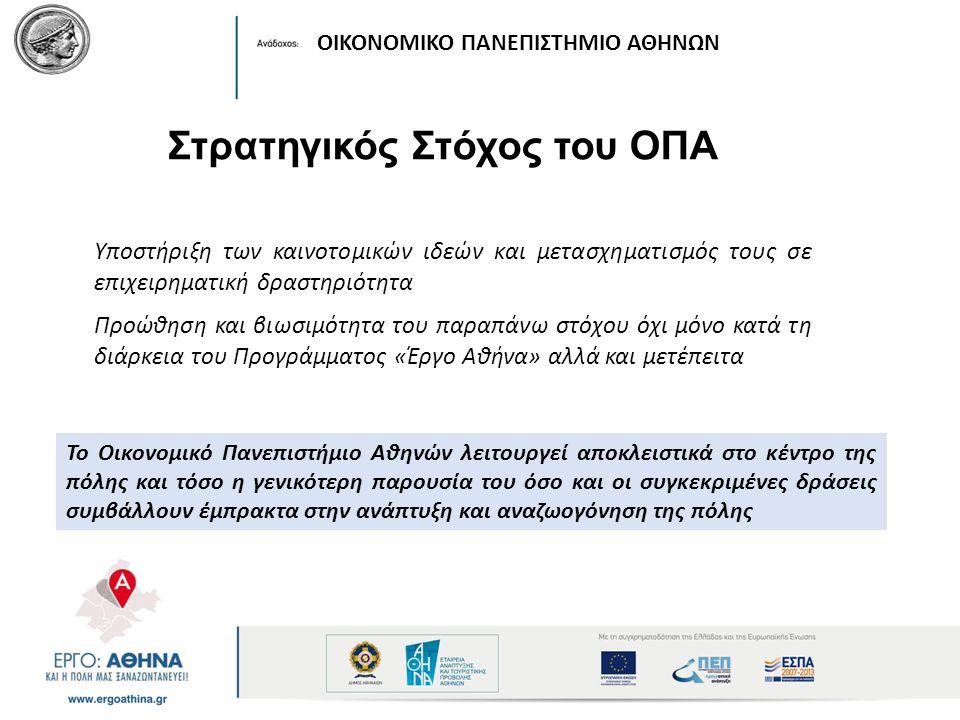 Στρατηγικός Στόχος του ΟΠΑ Υποστήριξη των καινοτομικών ιδεών και μετασχηματισμός τους σε επιχειρηματική δραστηριότητα Προώθηση και βιωσιμότητα του παραπάνω στόχου όχι μόνο κατά τη διάρκεια του Προγράμματος «Έργο Αθήνα» αλλά και μετέπειτα ΟΙΚΟΝΟΜΙΚΟ ΠΑΝΕΠΙΣΤΗΜΙΟ ΑΘΗΝΩΝ Το Οικονομικό Πανεπιστήμιο Αθηνών λειτουργεί αποκλειστικά στο κέντρο της πόλης και τόσο η γενικότερη παρουσία του όσο και οι συγκεκριμένες δράσεις συμβάλλουν έμπρακτα στην ανάπτυξη και αναζωογόνηση της πόλης