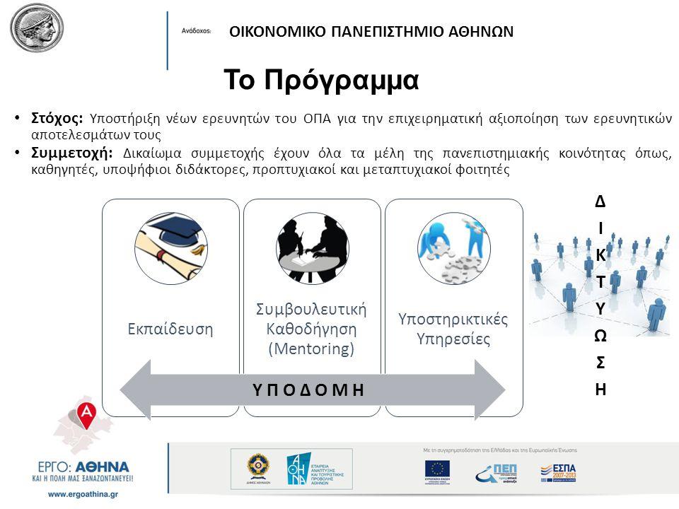 Το Πρόγραμμα ΟΙΚΟΝΟΜΙΚΟ ΠΑΝΕΠΙΣΤΗΜΙΟ ΑΘΗΝΩΝ Εκπαίδευση Συμβουλευτική Καθοδήγηση (Mentoring) Υποστηρικτικές Υπηρεσίες Υ Π Ο Δ Ο Μ Η Στόχος: Υποστήριξη νέων ερευνητών του ΟΠΑ για την επιχειρηματική αξιοποίηση των ερευνητικών αποτελεσμάτων τους Συμμετοχή: Δικαίωμα συμμετοχής έχουν όλα τα μέλη της πανεπιστημιακής κοινότητας όπως, καθηγητές, υποψήφιοι διδάκτορες, προπτυχιακοί και μεταπτυχιακοί φοιτητές