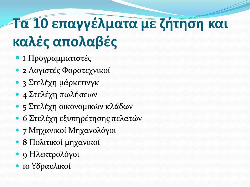 Τα 10 επαγγέλματα με ζήτηση και καλές απολαβές 1 Προγραμματιστές 2 Λογιστές Φοροτεχνικοί 3 Στελέχη μάρκετινγκ 4 Στελέχη πωλήσεων 5 Στελέχη οικονομικών