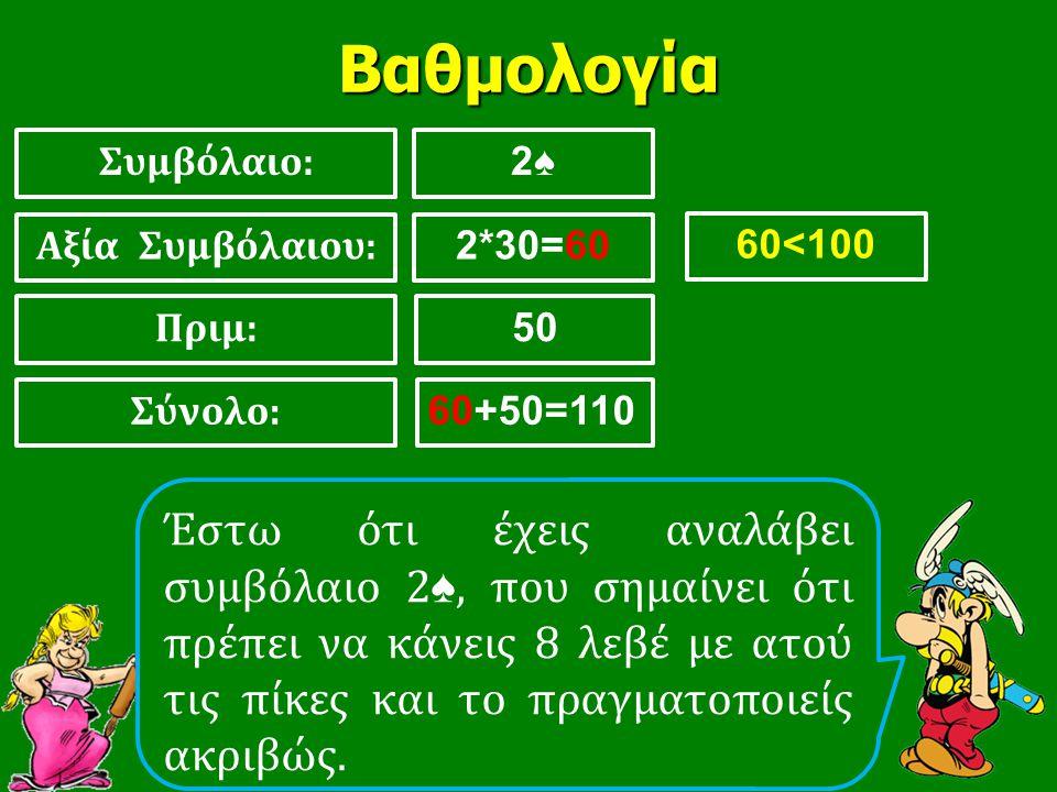 Βαθμολογία 2♠2♠ 2*30=60 50 60+50=110 Έστω ότι έχεις αναλάβει συμβόλαιο 2♠, που σημαίνει ότι πρέπει να κάνεις 8 λεβέ με ατού τις πίκες και το πραγματοπ