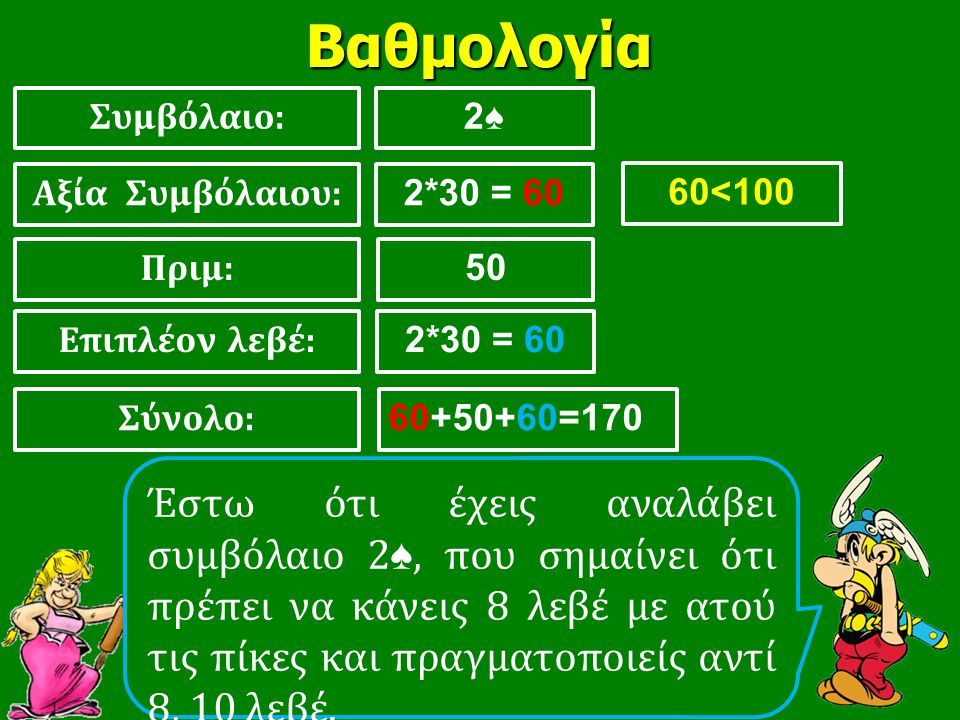 Βαθμολογία 2♠2♠ 2*30 = 60 50 60+50+60=170 Έστω ότι έχεις αναλάβει συμβόλαιο 2♠, που σημαίνει ότι πρέπει να κάνεις 8 λεβέ με ατού τις πίκες και πραγματ