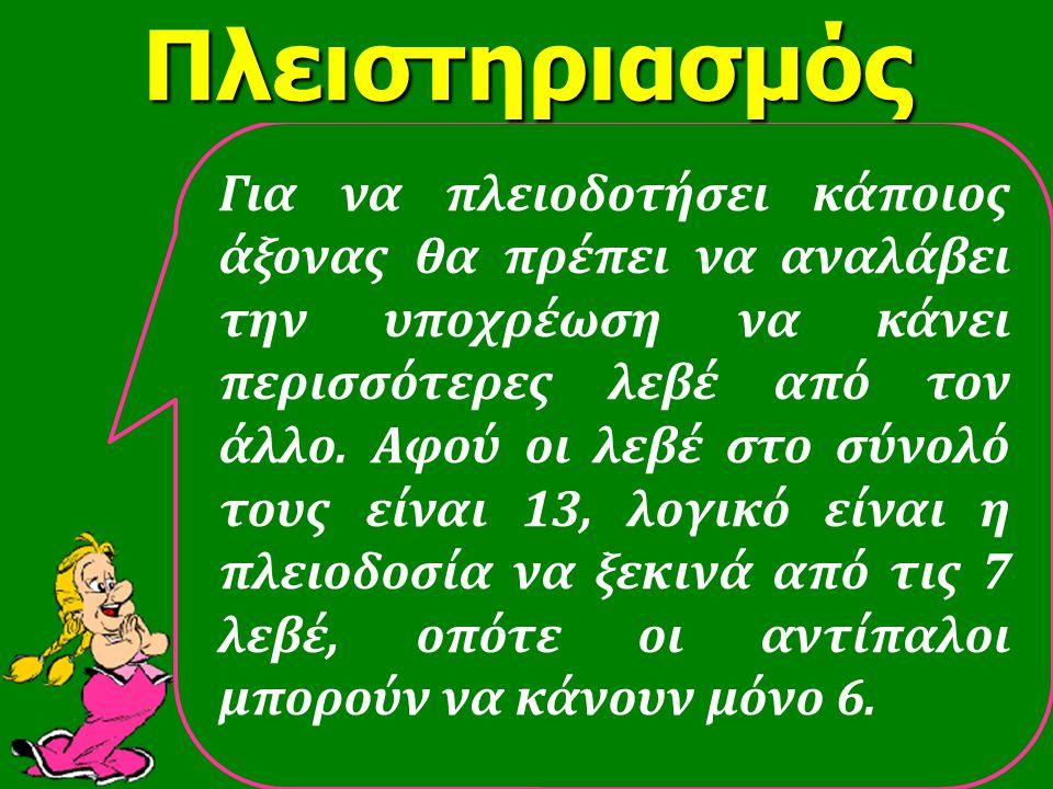 ♣ ♦ ♥ ♠ ΧΑ 1 ♣ 1 ♦ 1 ♥ 1 ♠ 1ΧΑ 2 ♣ 2 ♦... 7 ♠ 7ΧΑ