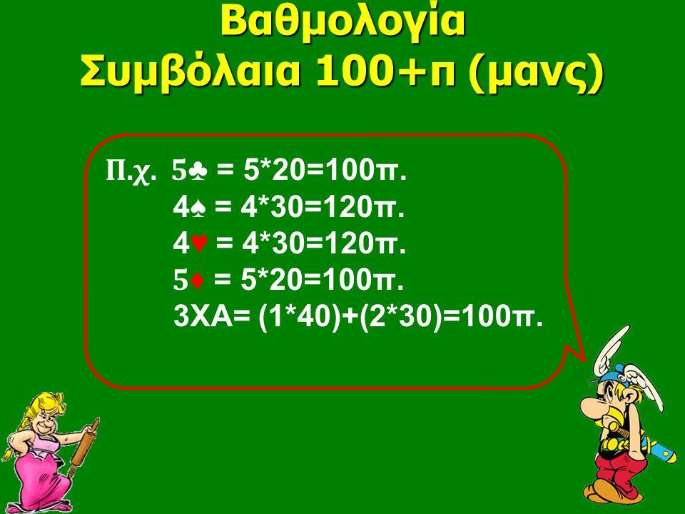 Βαθμολογία Συμβόλαια 100+π (μανς) Π.χ. 5 ♣ = 5*20=100π. 4♠ = 4*30=120π. 4♥ = 4*30=120π. 5 ♦ = 5*20=100π. 3ΧΑ= (1*40)+(2*30)=100π.