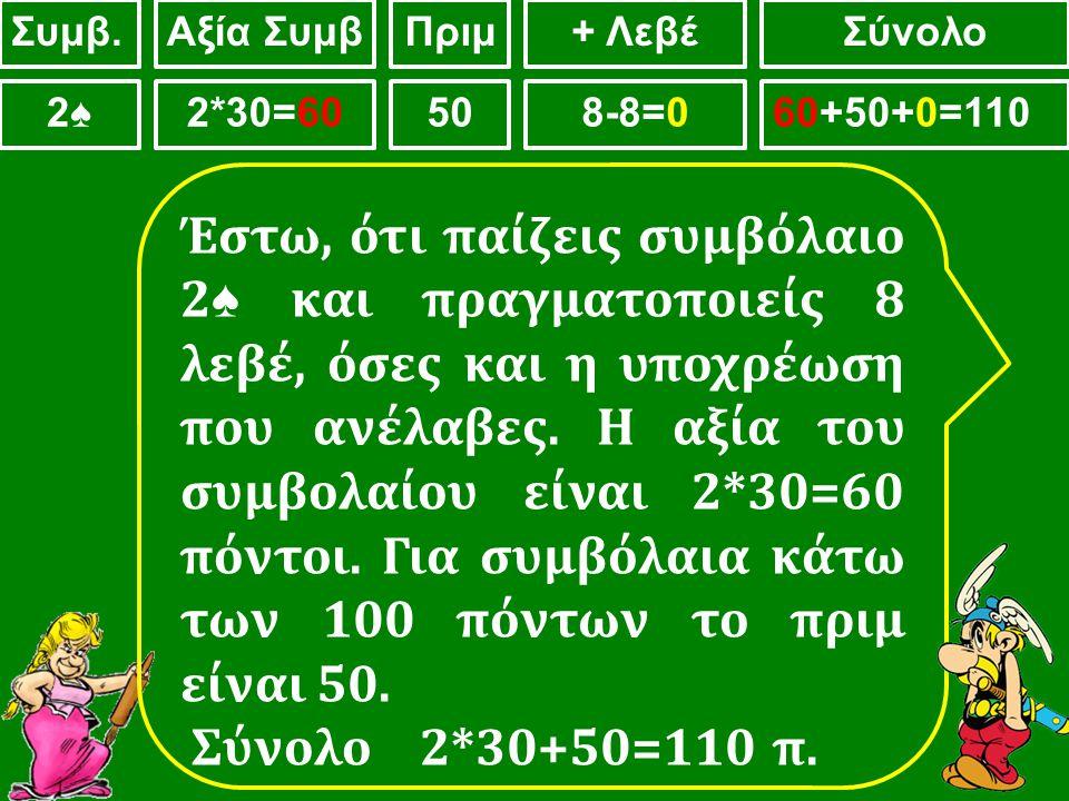 Συμβ.Αξία ΣυμβΠριμΣύνολο 2♠2♠2*30=605060+50+0=110 + Λεβέ 8-8=0 Έστω, ότι παίζεις συμβόλαιο 2 ♠ και πραγματοποιείς 8 λεβέ, όσες και η υποχρέωση που ανέ