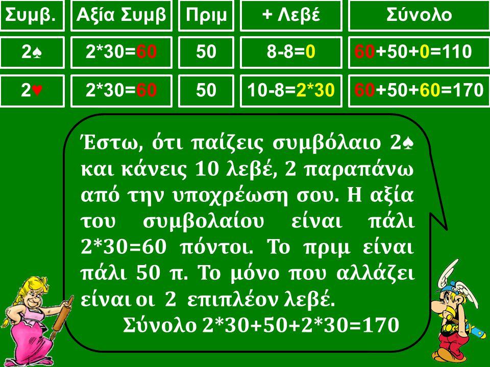 Έστω, ότι παίζεις συμβόλαιο 2 ♠ και κάνεις 10 λεβέ, 2 παραπάνω από την υποχρέωση σου. Η αξία του συμβολαίου είναι πάλι 2*30=60 πόντοι. Το πριμ είναι π