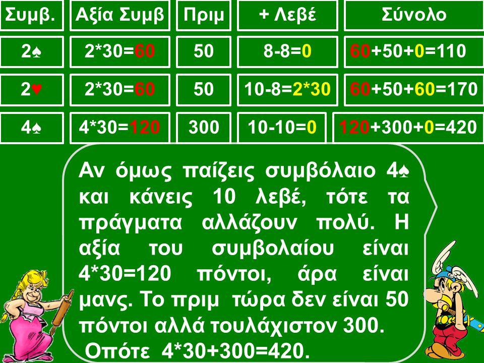 Αν όμως παίζεις συμβόλαιο 4♠ και κάνεις 10 λεβέ, τότε τα πράγματα αλλάζουν πολύ. Η αξία του συμβολαίου είναι 4*30=120 πόντοι, άρα είναι μανς. Το πριμ