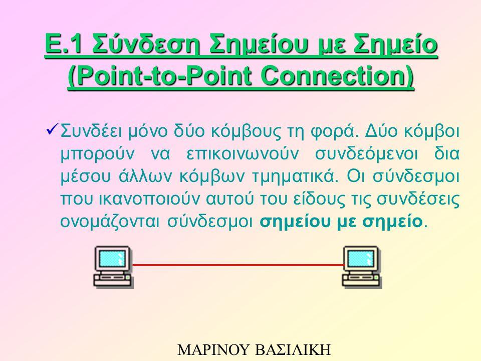 Ε.1 Σύνδεση Σημείου με Σημείο (Point-to-Point Connection) Συνδέει μόνο δύο κόμβους τη φορά. Δύο κόμβοι μπορούν να επικοινωνούν συνδεόμενοι δια μέσου ά