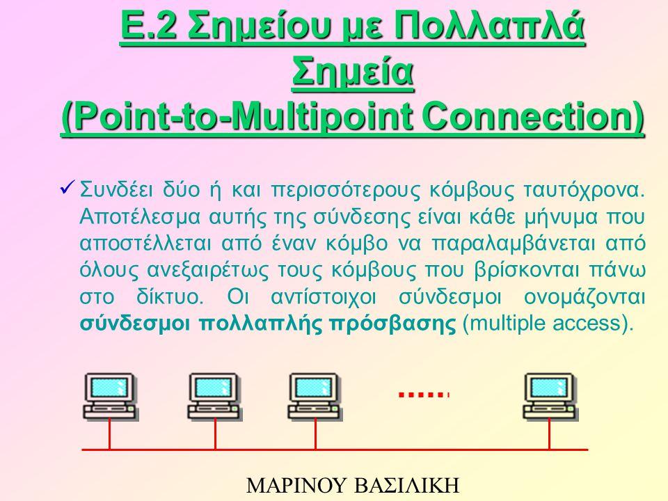 Ε.2 Σημείου με Πολλαπλά Σημεία (Point-to-Multipoint Connection) Συνδέει δύο ή και περισσότερους κόμβους ταυτόχρονα. Αποτέλεσμα αυτής της σύνδεσης είνα