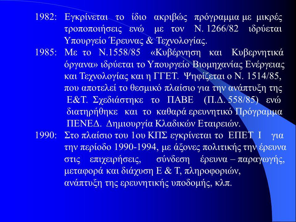 1982: Εγκρίνεται το ίδιο ακριβώς πρόγραμμα με μικρές τροποποιήσεις ενώ με τον Ν. 1266/82 ιδρύεται Υπουργείο Έρευνας & Τεχνολογίας. 1985: Με το Ν.1558/