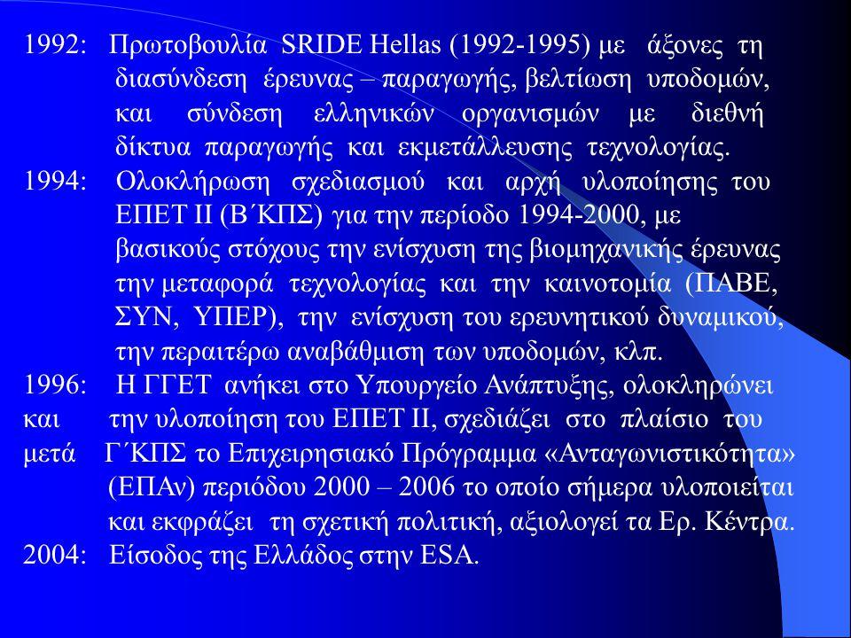 1992: Πρωτοβουλία SRIDE Hellas (1992-1995) με άξονες τη διασύνδεση έρευνας – παραγωγής, βελτίωση υποδομών, και σύνδεση ελληνικών οργανισμών με διεθνή