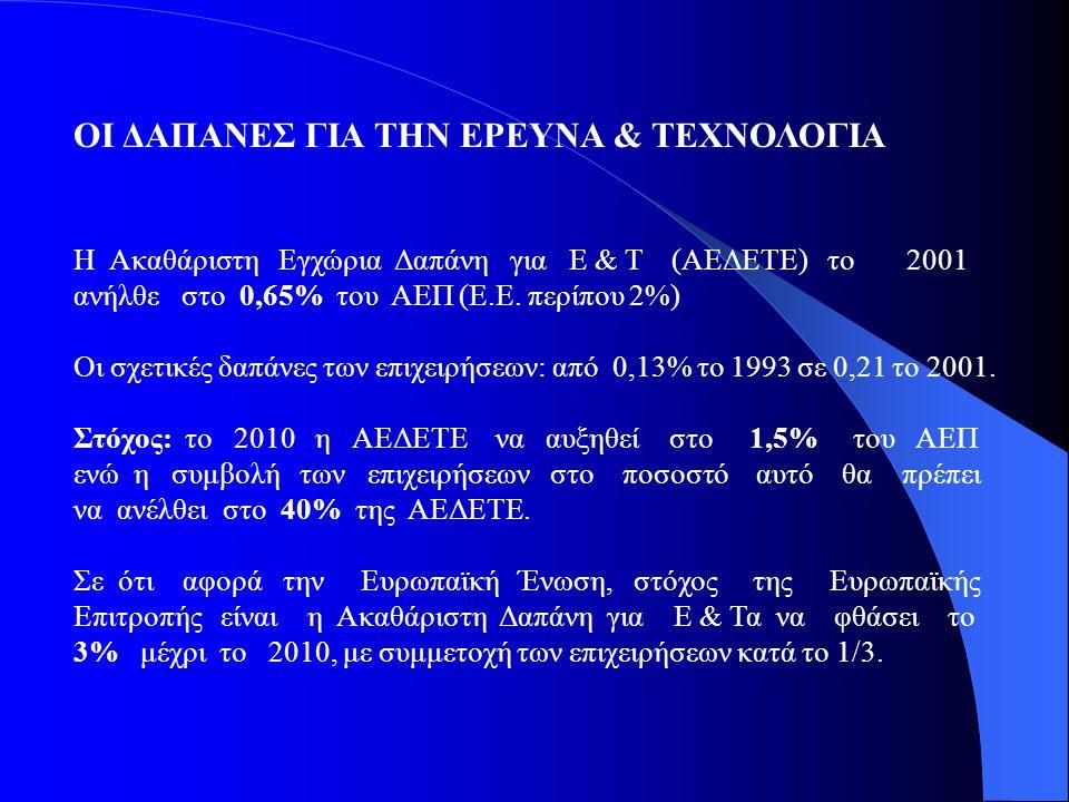 ΟΙ ΔΑΠΑΝΕΣ ΓΙΑ ΤΗΝ ΕΡΕΥΝΑ & ΤΕΧΝΟΛΟΓΙΑ Η Ακαθάριστη Εγχώρια Δαπάνη για Ε & Τ (ΑΕΔΕΤΕ) το 2001 ανήλθε στο 0,65% του ΑΕΠ (Ε.Ε. περίπου 2%) Οι σχετικές δ
