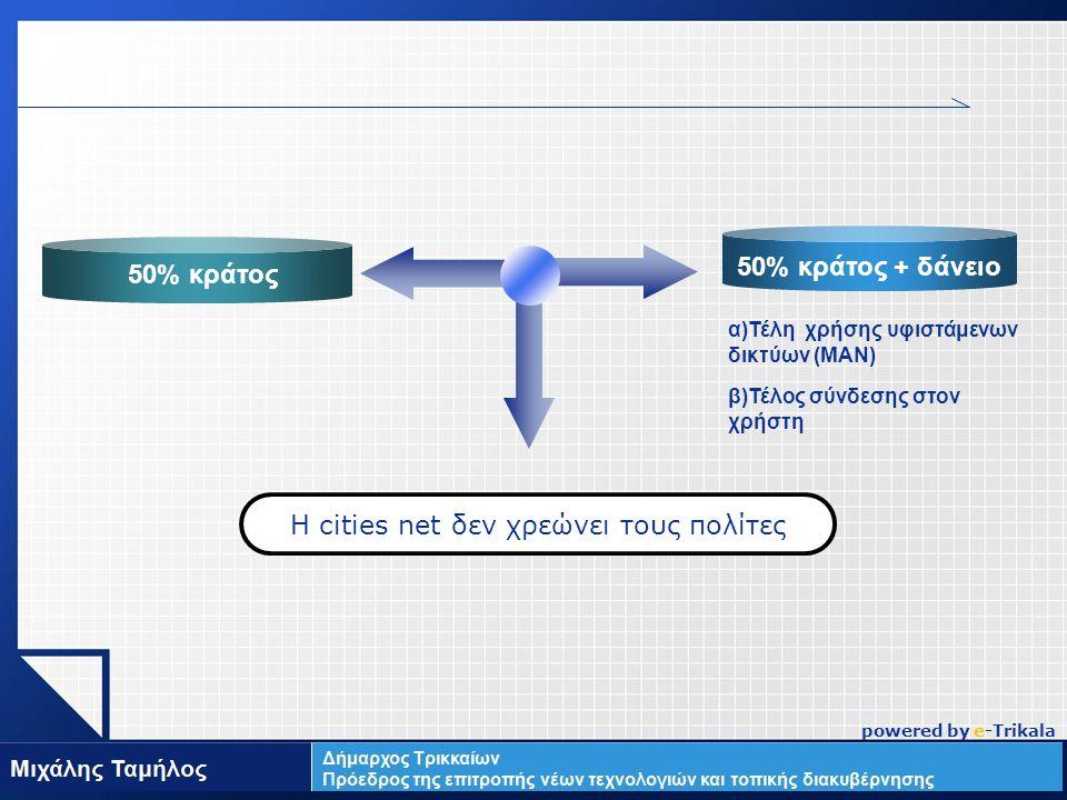 LOGO www.themegallery.com Η cities net δεν χρεώνει τους πολίτες 50% κράτος 50% κράτος + δάνειο α)Τέλη χρήσης υφιστάμενων δικτύων (ΜΑΝ) β)Τέλος σύνδεσης στον χρήστη powered by e-Trikala