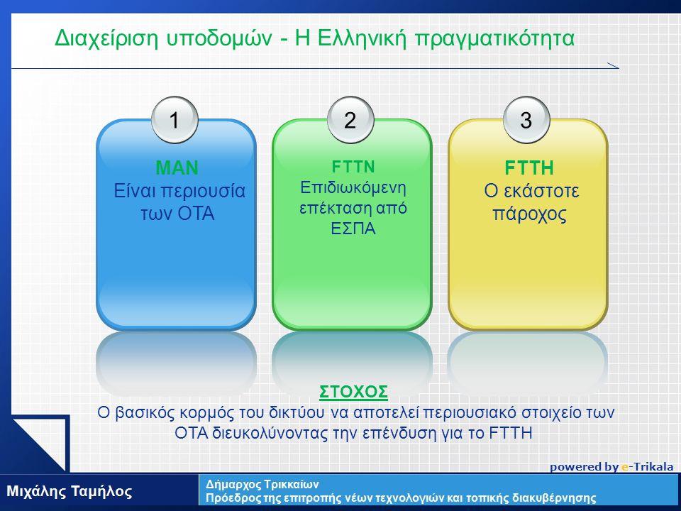 LOGO 1 MAN Είναι περιουσία των ΟΤΑ 2 FTTN Επιδιωκόμενη επέκταση από ΕΣΠΑ 3 FTTH Ο εκάστοτε πάροχος Διαχείριση υποδομών - Η Ελληνική πραγματικότητα ΣΤΟΧΟΣ Ο βασικός κορμός του δικτύου να αποτελεί περιουσιακό στοιχείο των ΟΤΑ διευκολύνοντας την επένδυση για το FTTH powered by e-Trikala