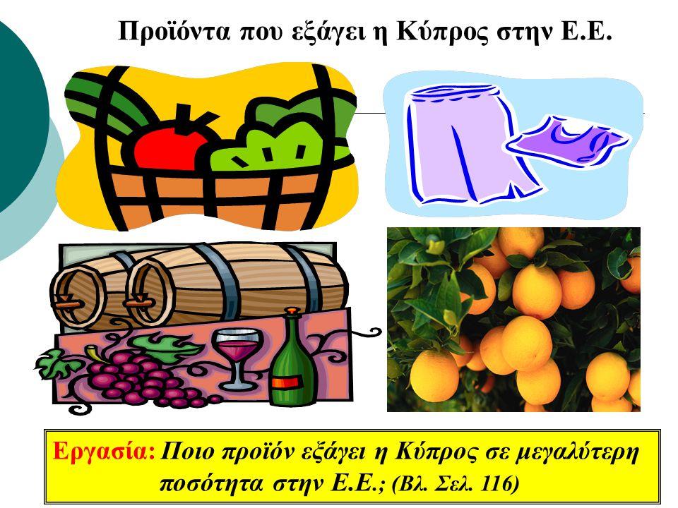 Προϊόντα που εξάγει η Κύπρος στην Ε.Ε. Εργασία: Ποιο προϊόν εξάγει η Κύπρος σε μεγαλύτερη ποσότητα στην Ε.Ε.; (Βλ. Σελ. 116)