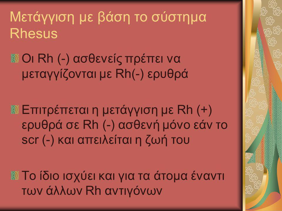 Μετάγγιση με βάση το σύστημα Rhesus Oι Rh (-) ασθενείς πρέπει να μεταγγίζονται με Rh(-) ερυθρά Επιτρέπεται η μετάγγιση με Rh (+) ερυθρά σε Rh (-) ασθε